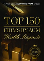 Top 150 Firms by AUM