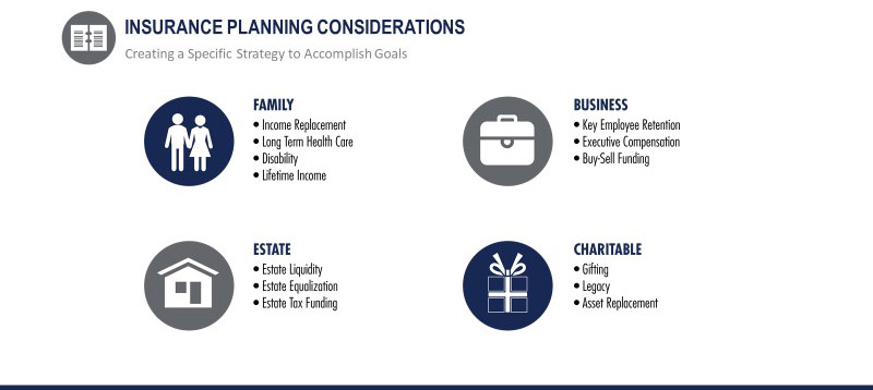 Insurance Planning Considerations